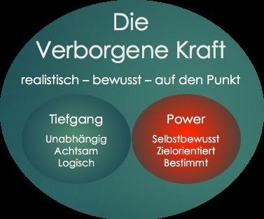 die_verborgene_kraft_11